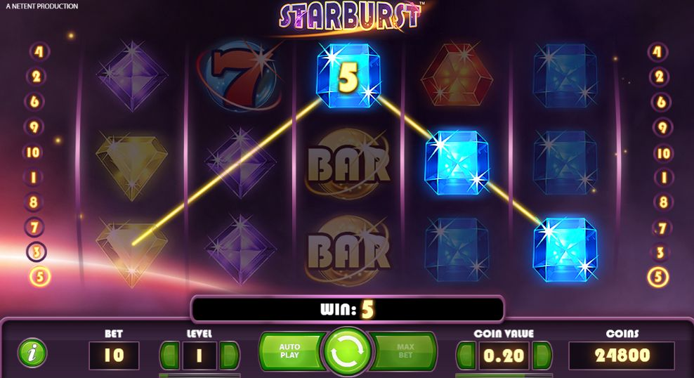 Starburst สล็อตออนไลน์ฟรี